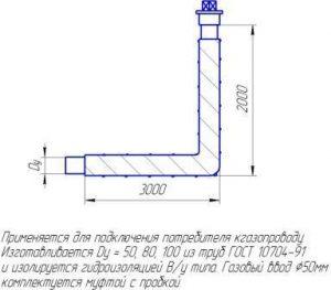 Узлы газо- и трубопроводов - фото 7